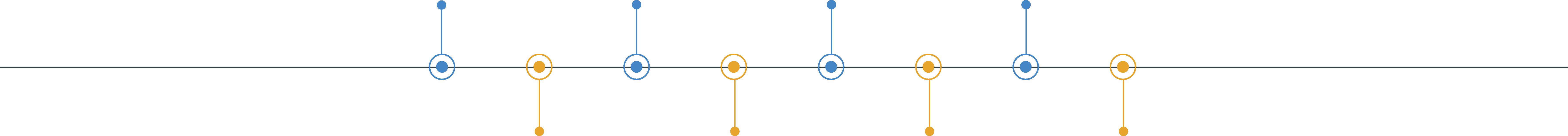 timeline-ver-desktop-tablet